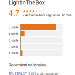 LightInTheBox Opinioni